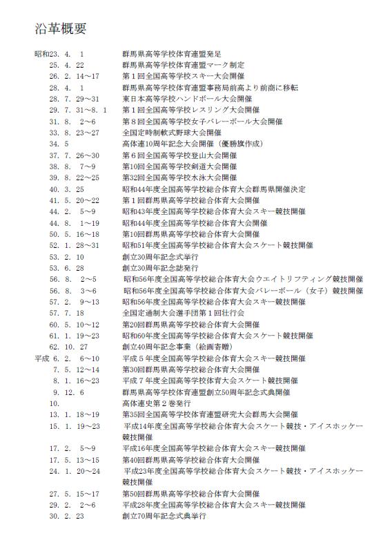 群馬県高体連 歴史沿革 .png